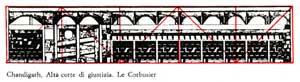 Sezioni auree del palazzo del Campidoglio a Chandighar di Le Corbusier; Un mondo inconscio, carico di segni e simbologie ancestrali, si manifesta in un grande interno denso di penombre e di luci indescrivibili.  B.Messina, Le Corbusier, Eros e Logos, Clean, Napoli, 1987