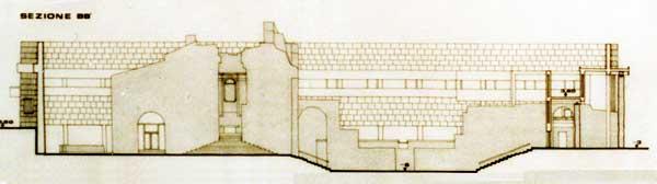 Progetto di restauro dell'Abbazia di Corazzo - sezione - GUVI Progetti © copyright